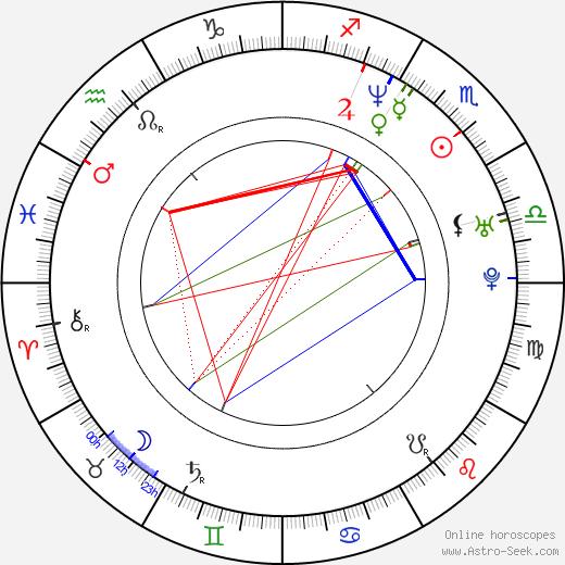 Dylan Moran tema natale, oroscopo, Dylan Moran oroscopi gratuiti, astrologia