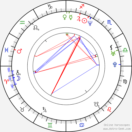 Dylan Roberts astro natal birth chart, Dylan Roberts horoscope, astrology