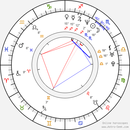 Eric Stanze birth chart, biography, wikipedia 2019, 2020