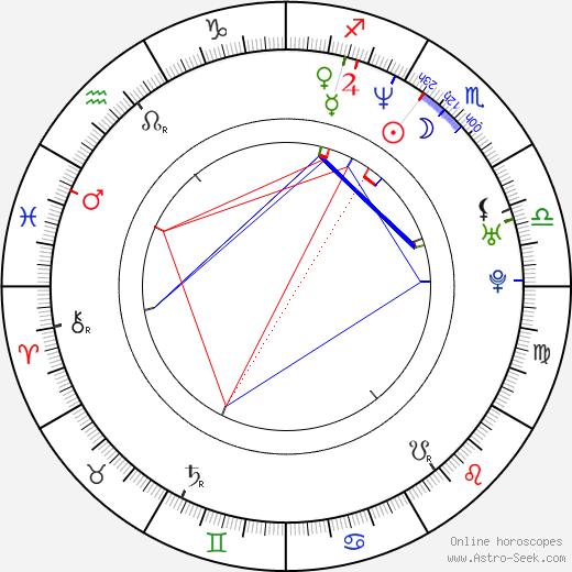 Eric Stanze astro natal birth chart, Eric Stanze horoscope, astrology