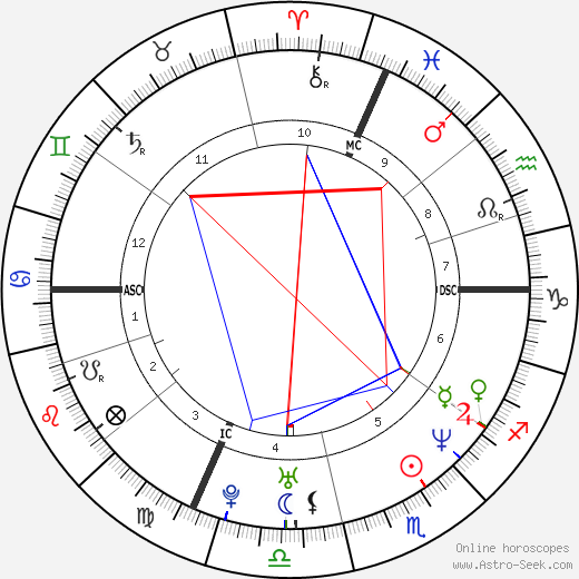 Fabrizio De Chiara день рождения гороскоп, Fabrizio De Chiara Натальная карта онлайн