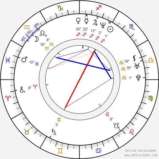 Keith Odett birth chart, biography, wikipedia 2019, 2020