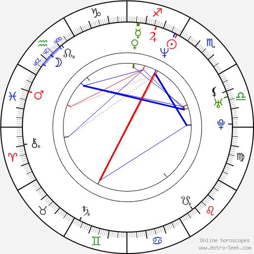 Keith Odett birth chart, Keith Odett astro natal horoscope, astrology