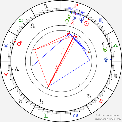 Lene Elise Bergum день рождения гороскоп, Lene Elise Bergum Натальная карта онлайн