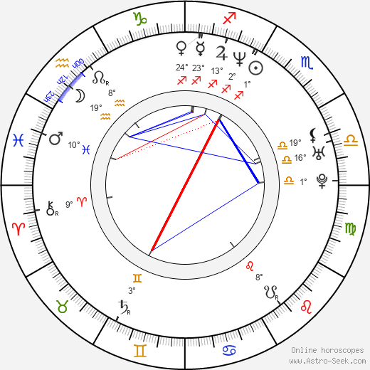 Lola Glaudini birth chart, biography, wikipedia 2017, 2018