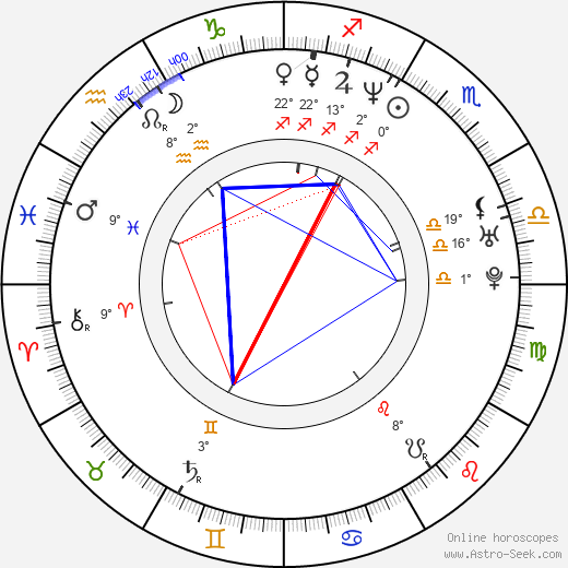 Martina Vrbová birth chart, biography, wikipedia 2019, 2020