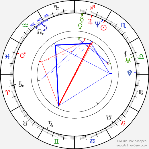 Martina Vrbová astro natal birth chart, Martina Vrbová horoscope, astrology