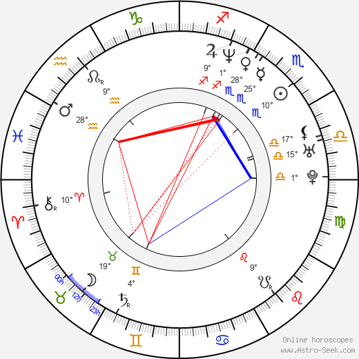 Piret Laurimaa birth chart, biography, wikipedia 2019, 2020