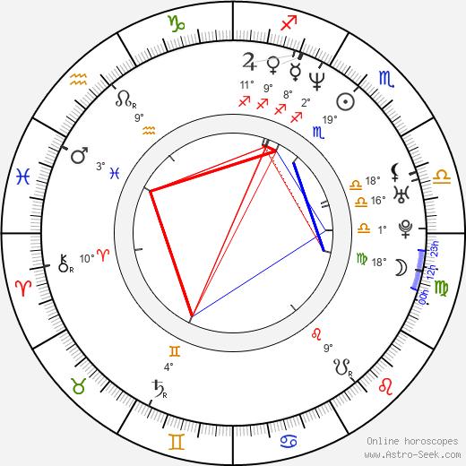 Robert Lawrenson birth chart, biography, wikipedia 2020, 2021