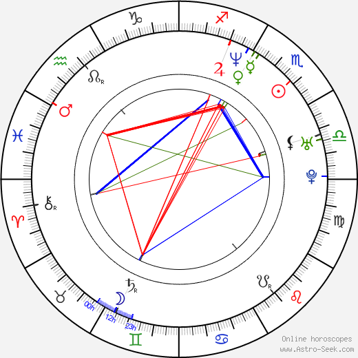Robyn Moore день рождения гороскоп, Robyn Moore Натальная карта онлайн