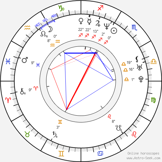Sajid Khan birth chart, biography, wikipedia 2019, 2020