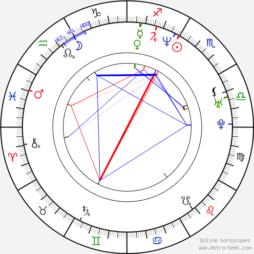 Sajid Khan astro natal birth chart, Sajid Khan horoscope, astrology