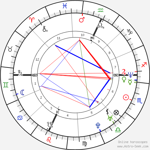 Todd Collins astro natal birth chart, Todd Collins horoscope, astrology