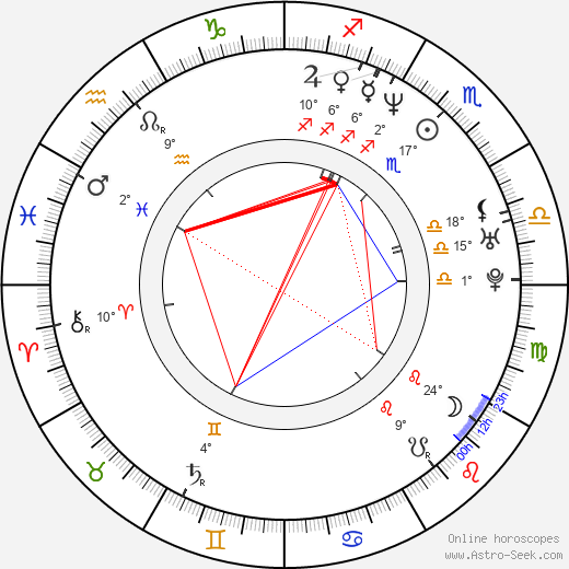 Walton Goggins birth chart, biography, wikipedia 2018, 2019