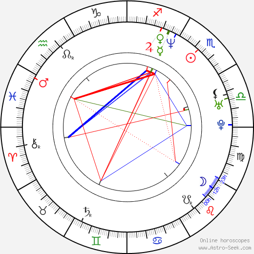 Walton Goggins astro natal birth chart, Walton Goggins horoscope, astrology
