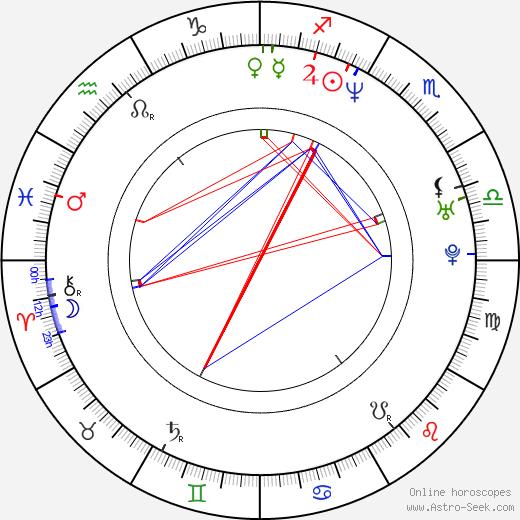 Wayne Blair birth chart, Wayne Blair astro natal horoscope, astrology