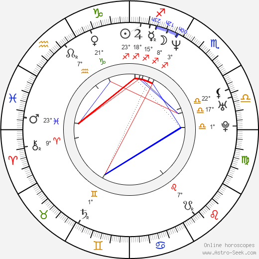 Ashley Way birth chart, biography, wikipedia 2019, 2020