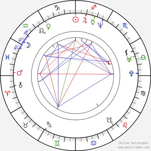 Asuka Kurosawa день рождения гороскоп, Asuka Kurosawa Натальная карта онлайн