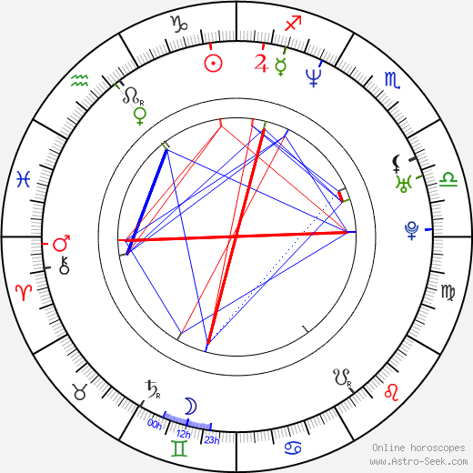 C. S. Lee astro natal birth chart, C. S. Lee horoscope, astrology