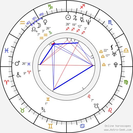 Carlos Moreno Jr. birth chart, biography, wikipedia 2020, 2021