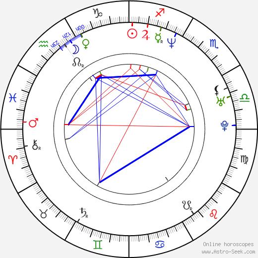 Carlos Moreno Jr. birth chart, Carlos Moreno Jr. astro natal horoscope, astrology