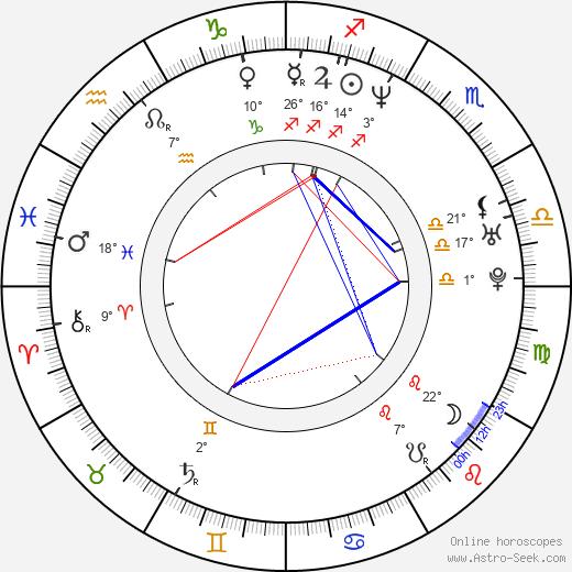 Chasey Lain tema natale, biography, Biografia da Wikipedia 2020, 2021