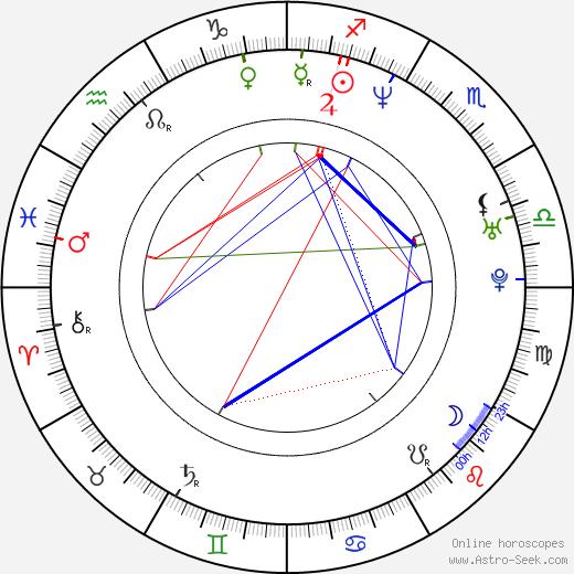 Chasey Lain tema natale, oroscopo, Chasey Lain oroscopi gratuiti, astrologia