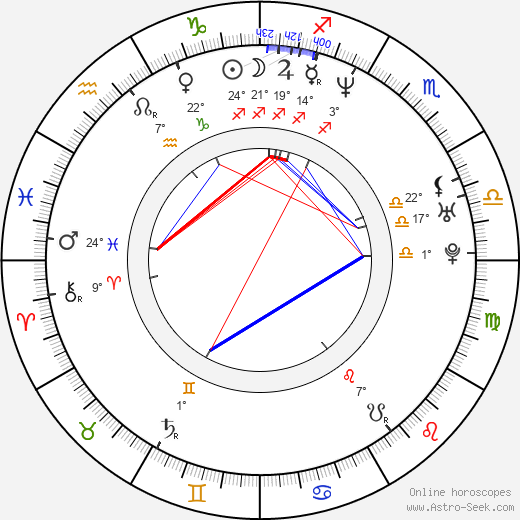 Claire Forlani birth chart, biography, wikipedia 2018, 2019