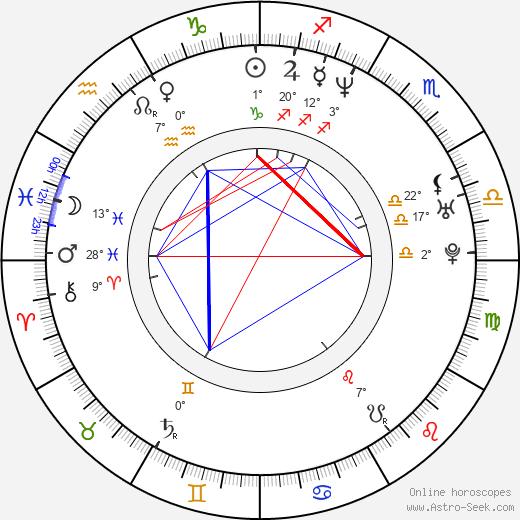 Corey Haim birth chart, biography, wikipedia 2019, 2020