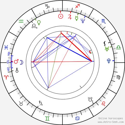 Darren Stein день рождения гороскоп, Darren Stein Натальная карта онлайн