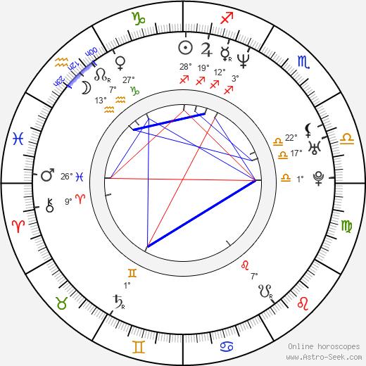 David Selvas birth chart, biography, wikipedia 2020, 2021