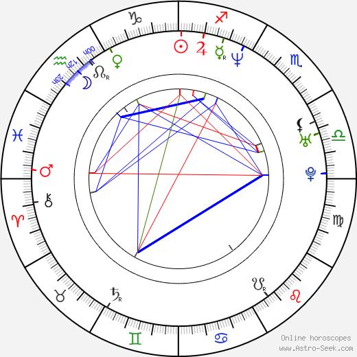 David Selvas birth chart, David Selvas astro natal horoscope, astrology