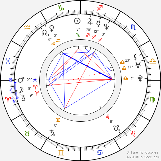 Dido Armstrong birth chart, biography, wikipedia 2017, 2018