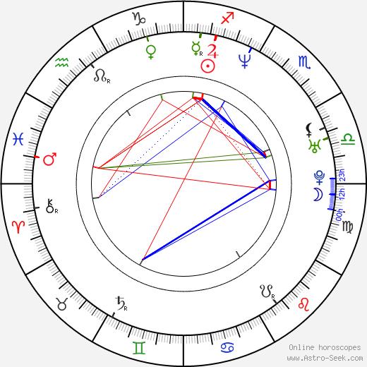 Dotan Baer astro natal birth chart, Dotan Baer horoscope, astrology