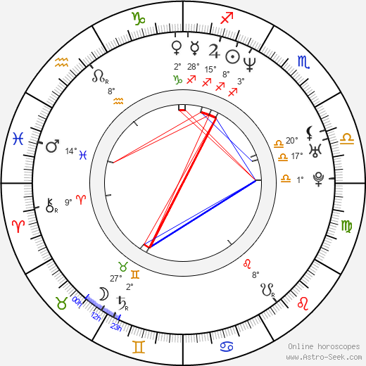 Emily Mortimer birth chart, biography, wikipedia 2019, 2020