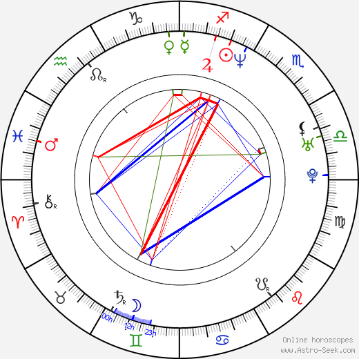 Francesco Toldo birth chart, Francesco Toldo astro natal horoscope, astrology