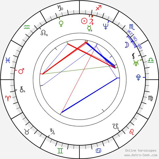 Джеффри Пирс Jeffrey Pierce день рождения гороскоп, Jeffrey Pierce Натальная карта онлайн