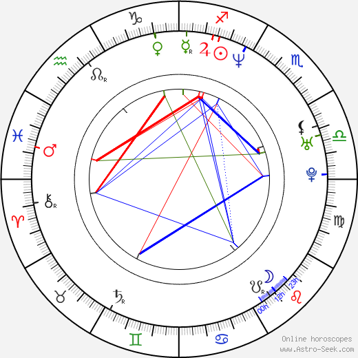 Jim Hemphill tema natale, oroscopo, Jim Hemphill oroscopi gratuiti, astrologia