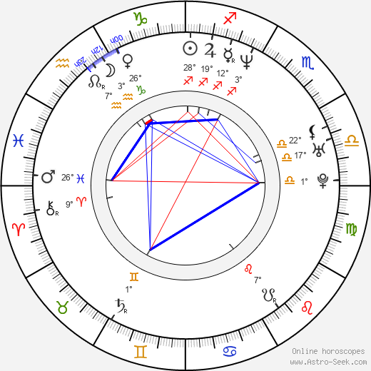 Joey Elias birth chart, biography, wikipedia 2020, 2021