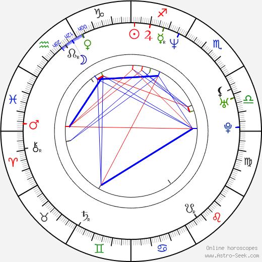 Joey Elias birth chart, Joey Elias astro natal horoscope, astrology