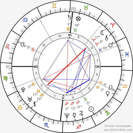 Justin Trudeau birth chart, biography, wikipedia 2018, 2019
