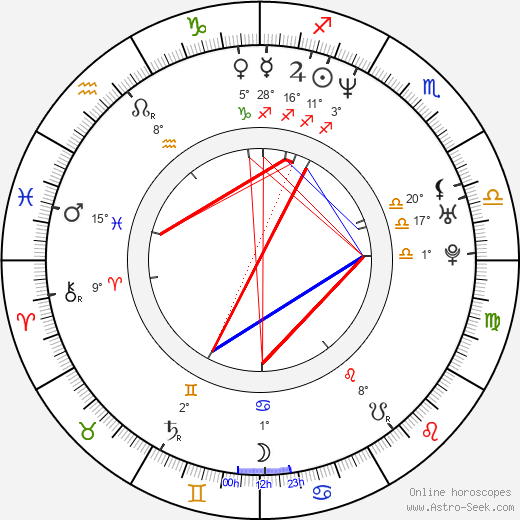 Karl Knuth birth chart, biography, wikipedia 2019, 2020