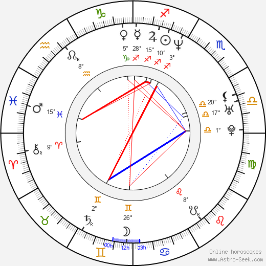 Keegan Connor Tracy birth chart, biography, wikipedia 2019, 2020