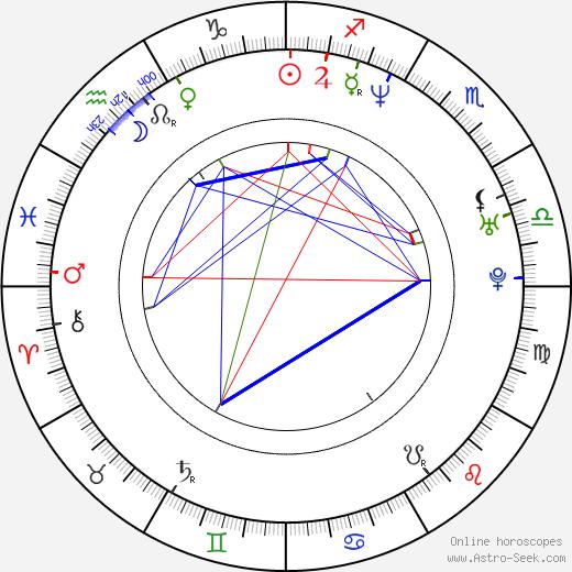 Margarita Drobiazko tema natale, oroscopo, Margarita Drobiazko oroscopi gratuiti, astrologia