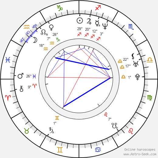 Natalie Grant birth chart, biography, wikipedia 2020, 2021