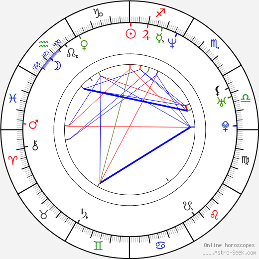 Natalie Grant birth chart, Natalie Grant astro natal horoscope, astrology