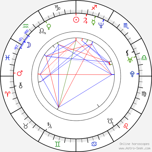 Pavlína Wolfová день рождения гороскоп, Pavlína Wolfová Натальная карта онлайн