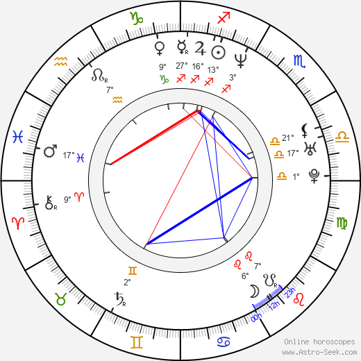 Richard Krajicek tema natale, biography, Biografia da Wikipedia 2020, 2021