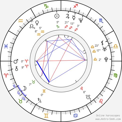 Ronald Ng birth chart, biography, wikipedia 2020, 2021