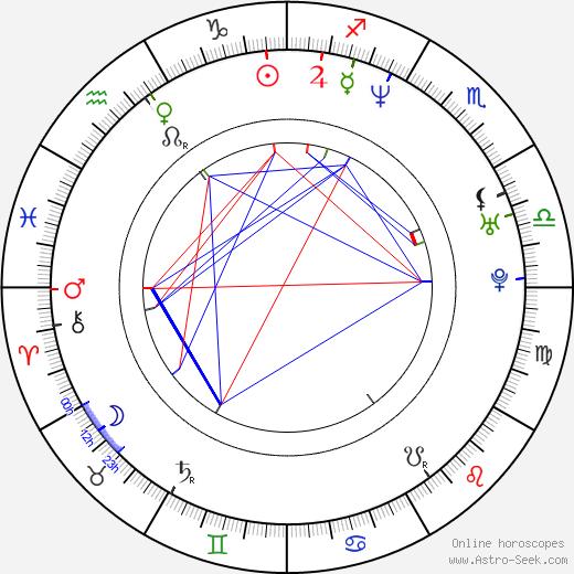 Ronald Ng birth chart, Ronald Ng astro natal horoscope, astrology